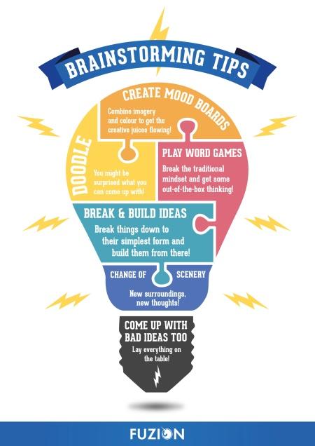 Fuzion Brainstorming Inforgraphic