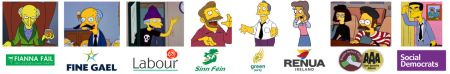 Simpsons - Irish Political Parties