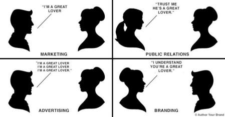 Advertising versus PR